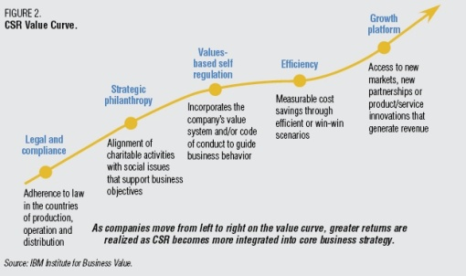 jeff immelt vitality curve (ge - get report) ceo jack welch is known as one of the most famous and   formally known as the vitality curve, this rank n' yank system is.